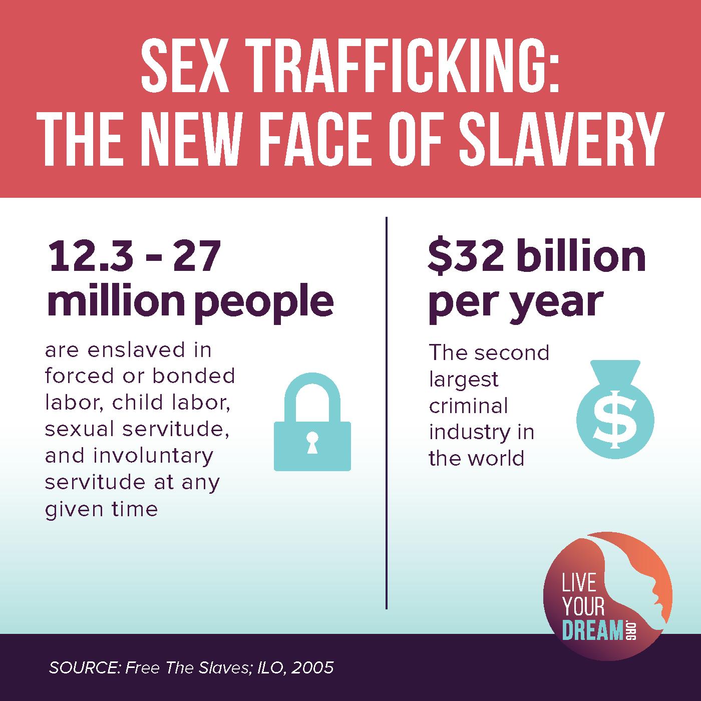 Sex trafficking world dps school