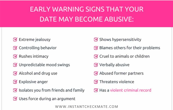 Warning Signs of Teen Dating Violence