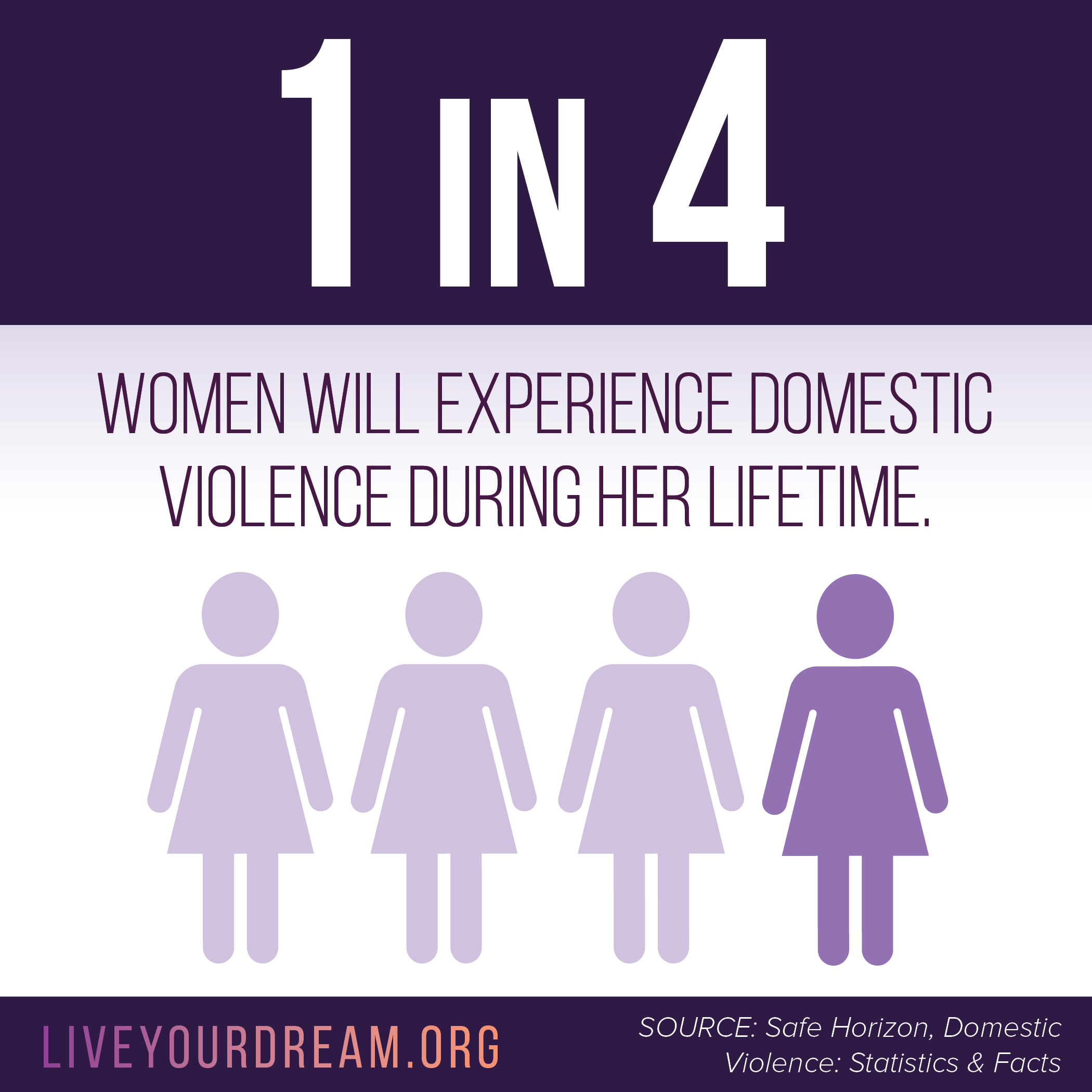 Share | Domestic Violence Facts | Live Your Dream