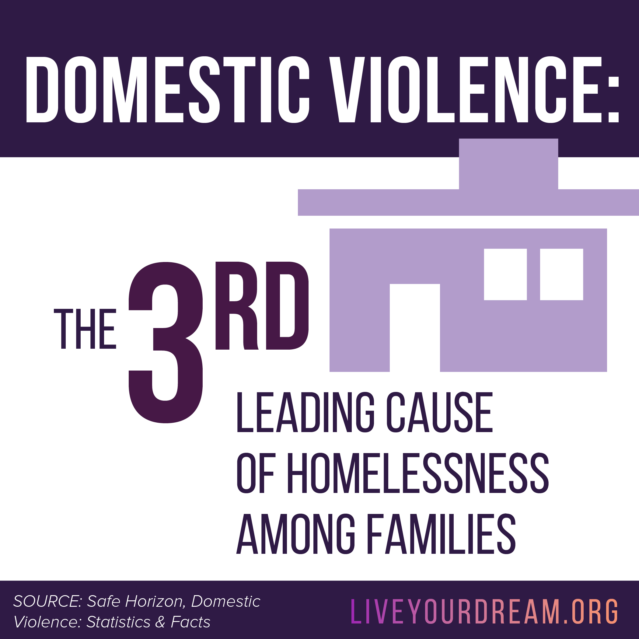 homelessness and domestic violence awareness A homelessness crisis is building around the country, particularly in victoria, as domestic violence awareness campaigns lead to more action to remove women and children from dangerous homes without a matching increase in available support.