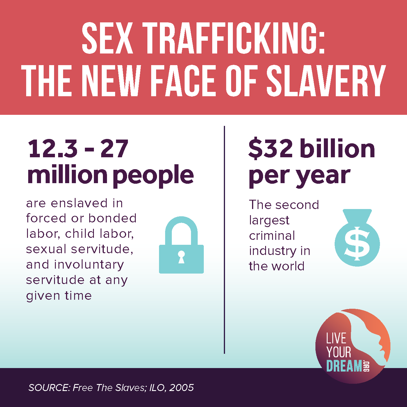 Stop Human Trafficking | End Sex Slavery | Live Your Dream